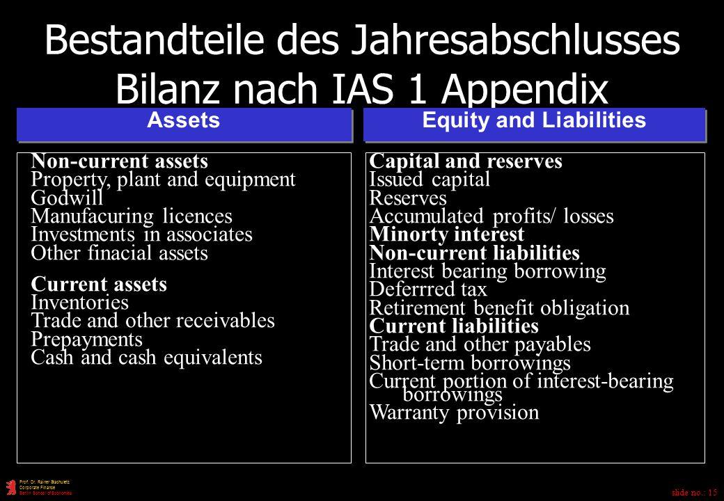 slide no.: 15 Prof.Dr.