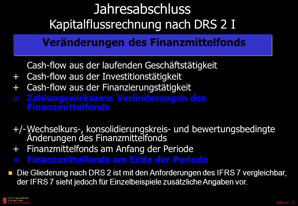 slide no.: 22 Prof.Dr.