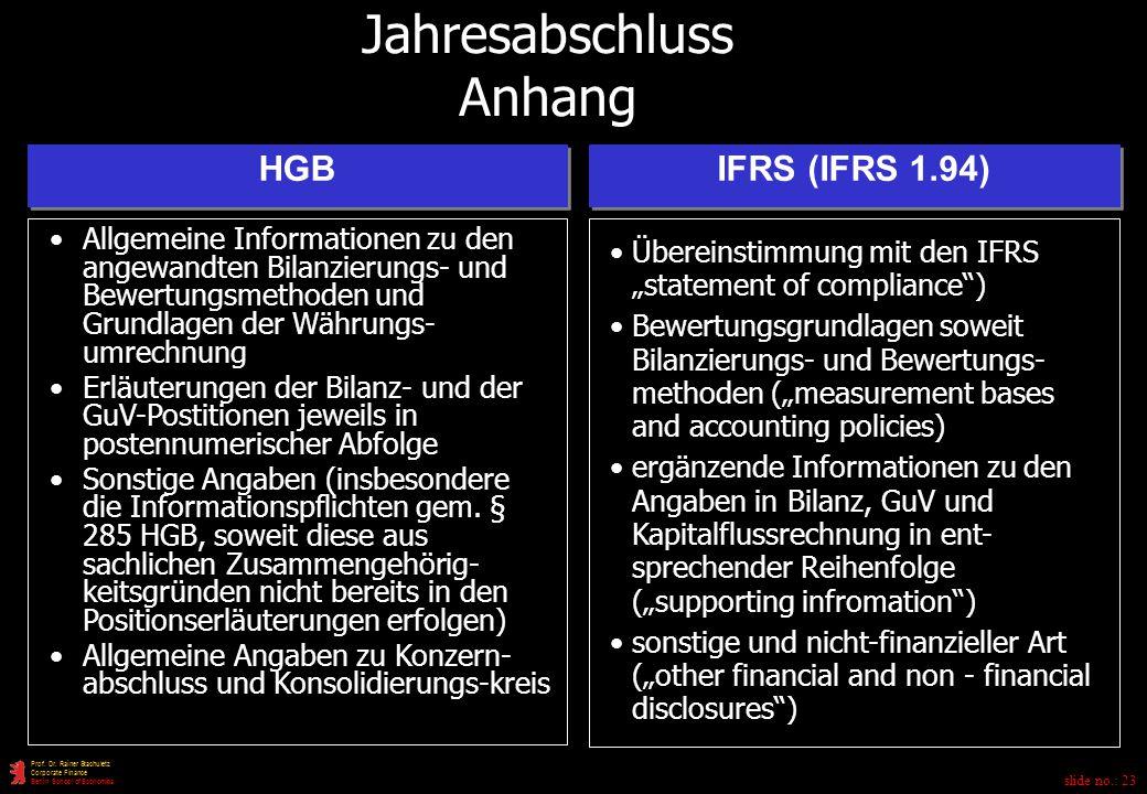 slide no.: 23 Prof.Dr.