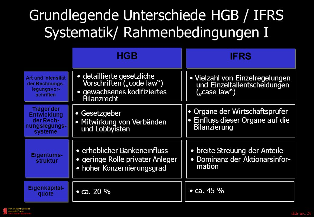 slide no.: 26 Prof.Dr.