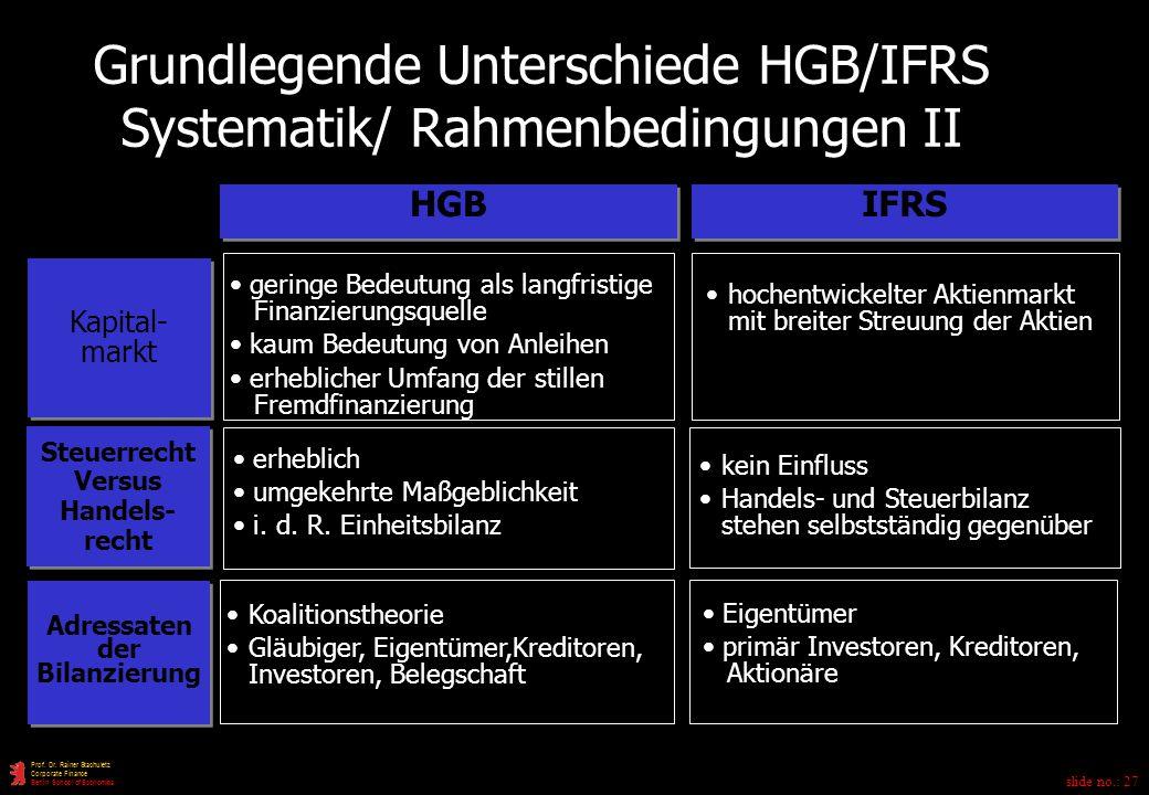 slide no.: 27 Prof.Dr.