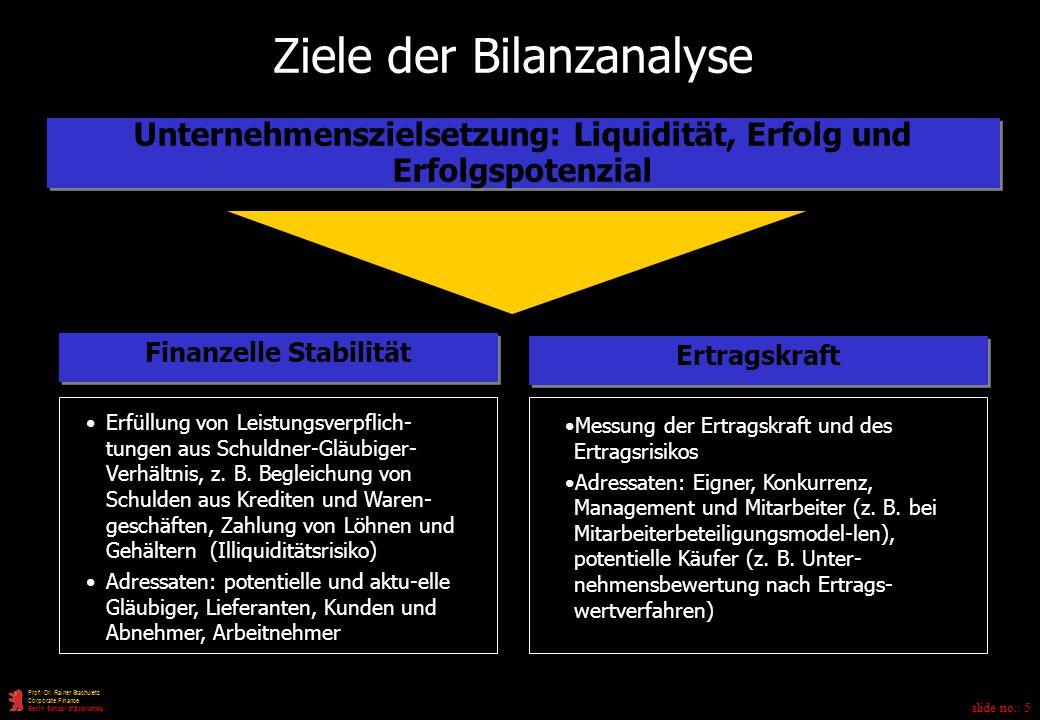 slide no.: 5 Prof.Dr.