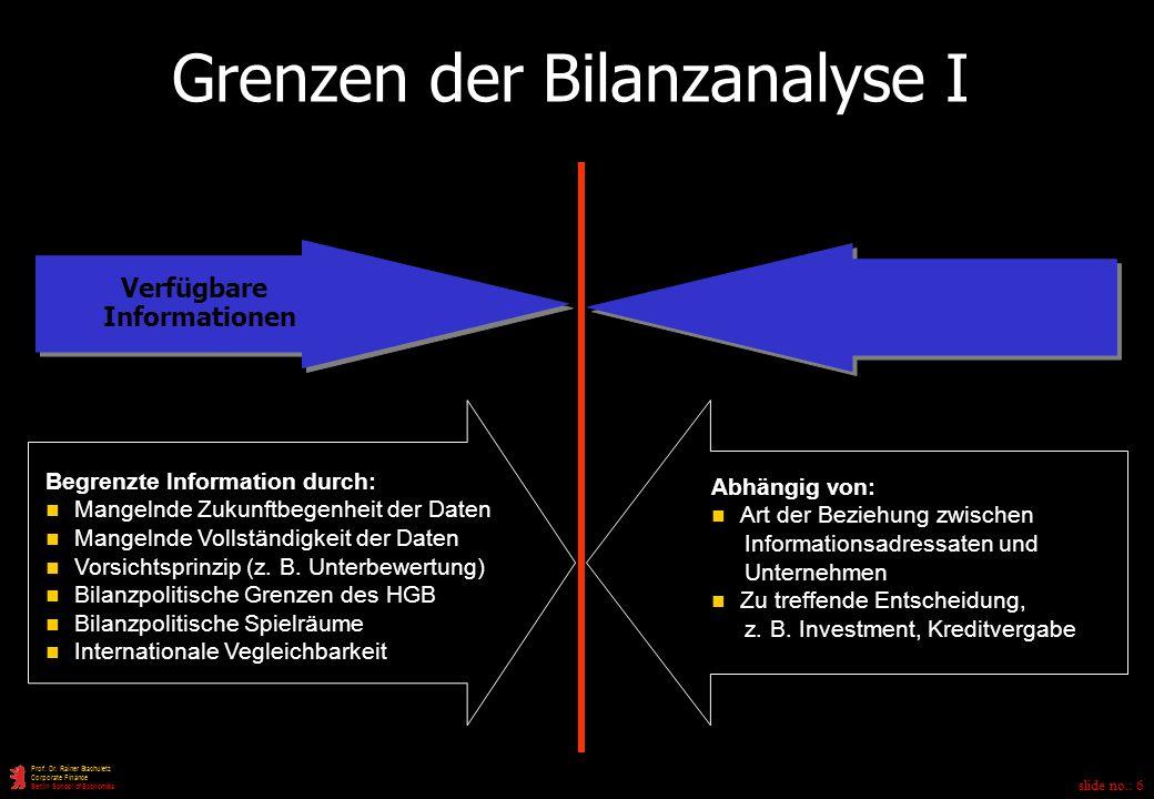 slide no.: 6 Prof.Dr.