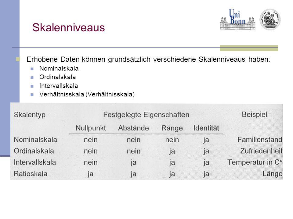 Skalenniveaus Erhobene Daten können grundsätzlich verschiedene Skalenniveaus haben: Nominalskala Ordinalskala Intervallskala Verhältnisskala (Verhältn