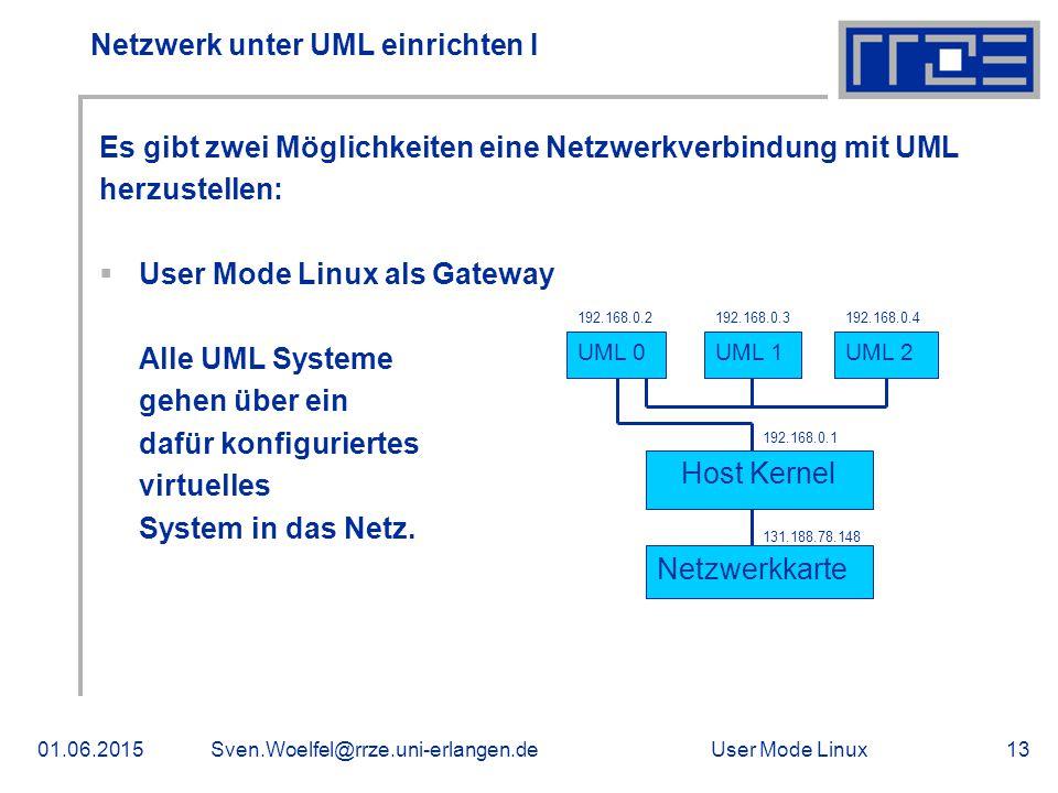 User Mode Linux01.06.2015Sven.Woelfel@rrze.uni-erlangen.de13 Netzwerk unter UML einrichten I Es gibt zwei Möglichkeiten eine Netzwerkverbindung mit UML herzustellen:  User Mode Linux als Gateway Alle UML Systeme gehen über ein dafür konfiguriertes virtuelles System in das Netz.