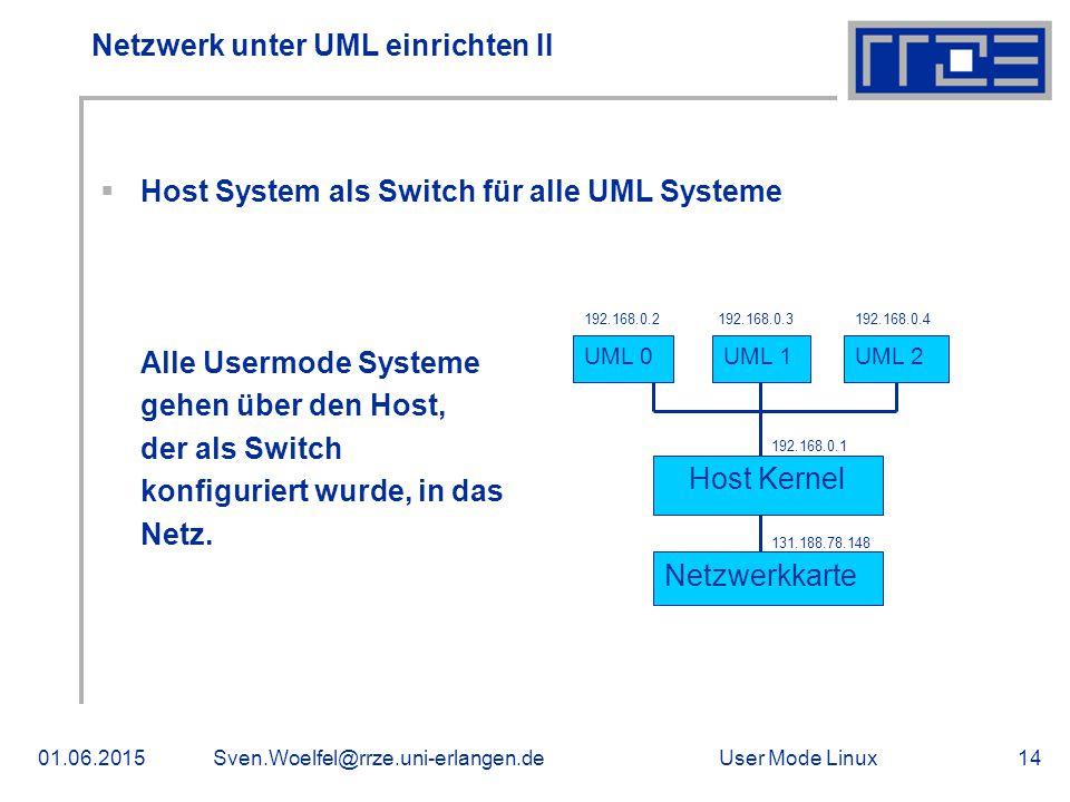 User Mode Linux01.06.2015Sven.Woelfel@rrze.uni-erlangen.de14 Netzwerk unter UML einrichten II  Host System als Switch für alle UML Systeme Alle Usermode Systeme gehen über den Host, der als Switch konfiguriert wurde, in das Netz.