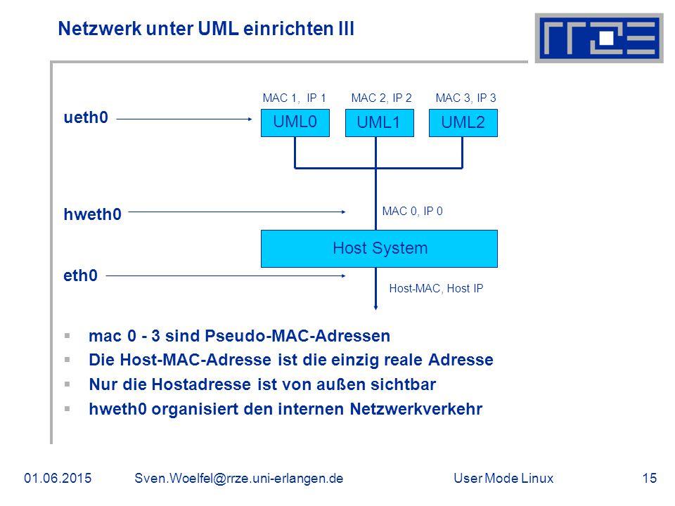 User Mode Linux01.06.2015Sven.Woelfel@rrze.uni-erlangen.de15 Netzwerk unter UML einrichten III ueth0  mac 0 - 3 sind Pseudo-MAC-Adressen  Die Host-MAC-Adresse ist die einzig reale Adresse  Nur die Hostadresse ist von außen sichtbar  hweth0 organisiert den internen Netzwerkverkehr hweth0 eth0 MAC 1, IP 1MAC 2, IP 2MAC 3, IP 3 MAC 0, IP 0 Host-MAC, Host IP UML0 UML1 UML2 Host System
