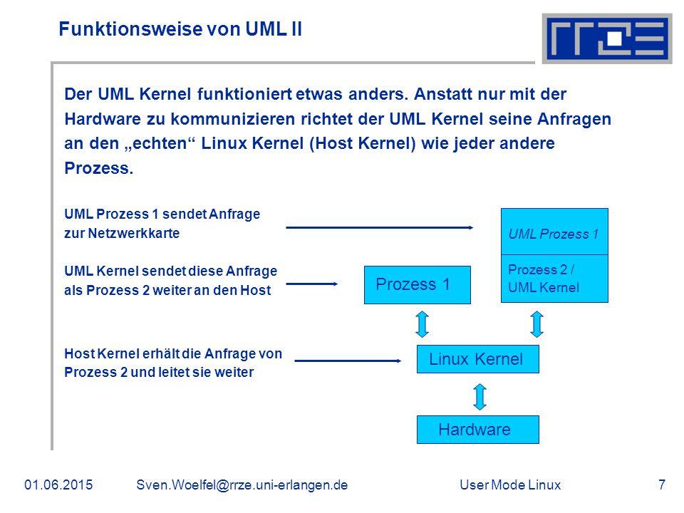 User Mode Linux01.06.2015Sven.Woelfel@rrze.uni-erlangen.de7 Funktionsweise von UML II Der UML Kernel funktioniert etwas anders.