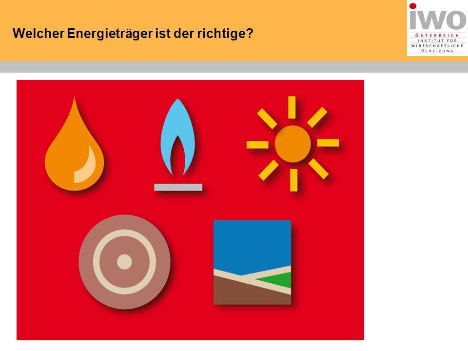 Folien Komplettprogramm von GrB, mit Text 7 St. einfügen Welcher Energieträger ist der richtige?