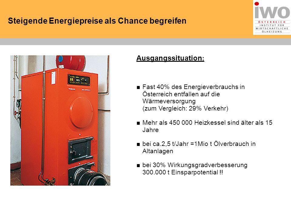 Steigende Energiepreise als Chance begreifen Ausgangssituation : ■Fast 40% des Energieverbrauchs in Österreich entfallen auf die Wärmeversorgung (zum Vergleich: 29% Verkehr) ■Mehr als 450 000 Heizkessel sind älter als 15 Jahre ■bei ca.2,5 t/Jahr =1Mio t Ölverbrauch in Altanlagen ■bei 30% Wirkungsgradverbesserung 300.000 t Einsparpotential !!
