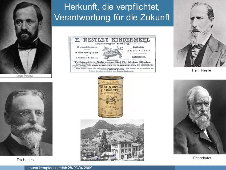 Name of chairmanmuva kempten Interlab 28-29-04.2009 Herkunft, die verpflichtet, Verantwortung für die Zukunft Pettenkofer Escherich Henri Nestlé