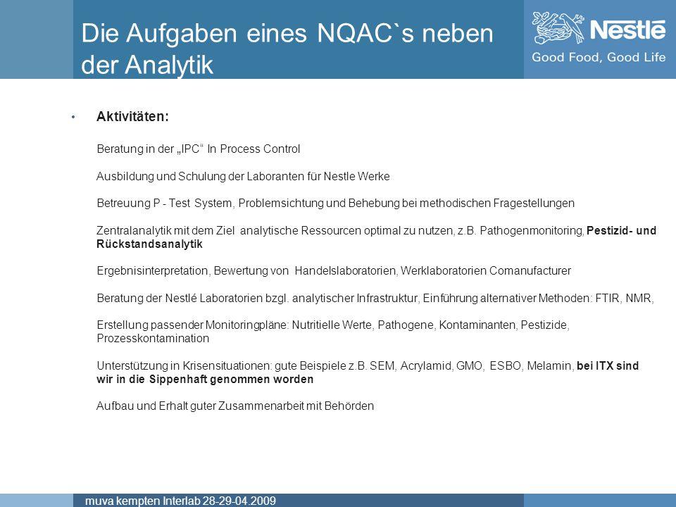 """Name of chairmanmuva kempten Interlab 28-29-04.2009 Aktivitäten: Beratung in der """" IPC"""" In Process Control Ausbildung und Schulung der Laboranten für"""