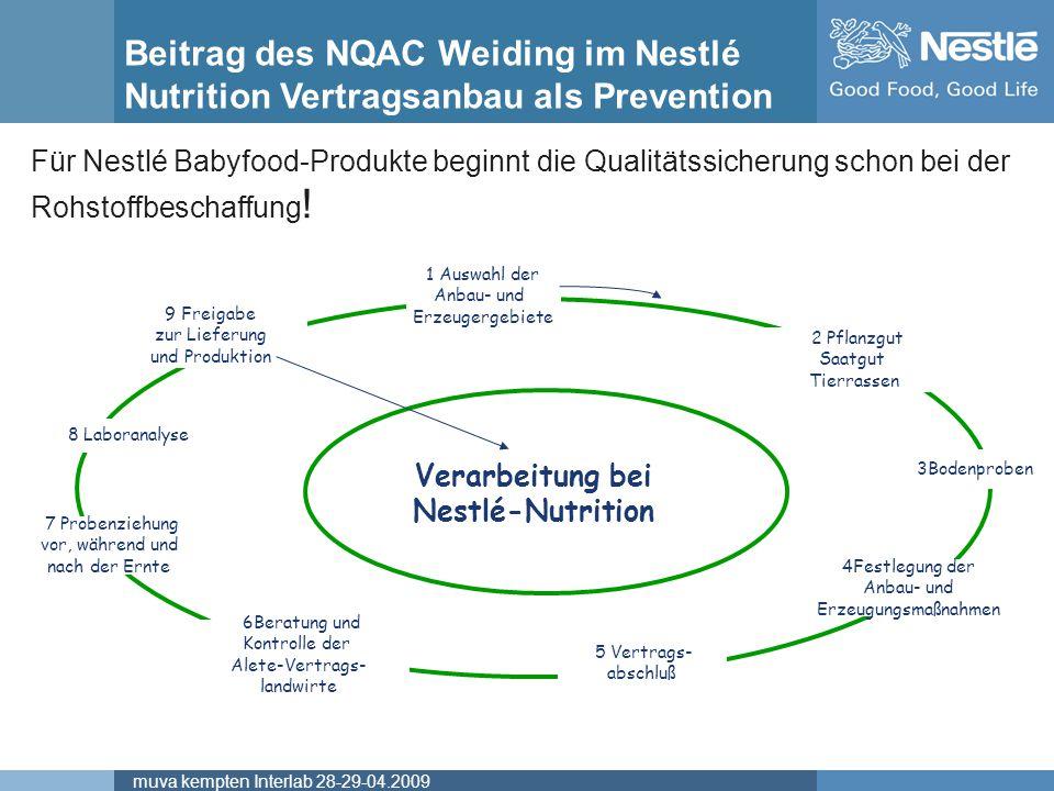 Name of chairmanmuva kempten Interlab 28-29-04.2009 Beitrag des NQAC Weiding im Nestlé Nutrition Vertragsanbau als Prevention 1 Auswahl der Anbau- und