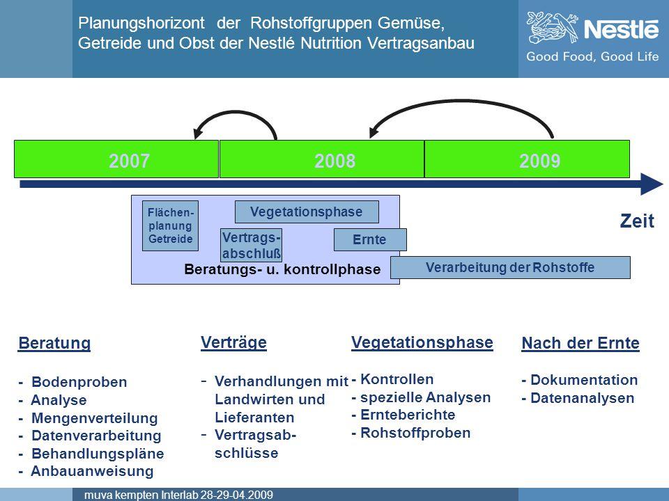 Name of chairmanmuva kempten Interlab 28-29-04.2009 Vertrags- abschluß Planungshorizont der Rohstoffgruppen Gemüse, Getreide und Obst der Nestlé Nutri