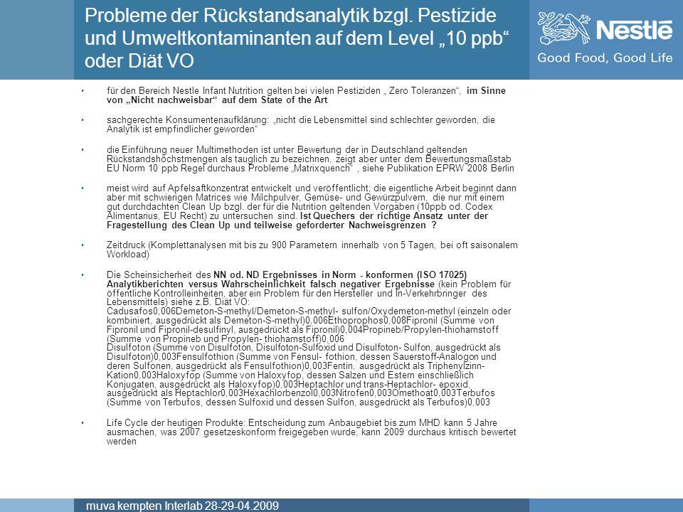 """Name of chairmanmuva kempten Interlab 28-29-04.2009 für den Bereich Nestle Infant Nutrition gelten bei vielen Pestiziden """" Zero Toleranzen , im Sinne von """"Nicht nachweisbar auf dem State of the Art sachgerechte Konsumentenaufklärung: """"nicht die Lebensmittel sind schlechter geworden, die Analytik ist empfindlicher geworden die Einführung neuer Multimethoden ist unter Bewertung der in Deutschland geltenden Rückstandshöchstmengen als tauglich zu bezeichnen, zeigt aber unter dem Bewertungsmaßstab EU Norm 10 ppb Regel durchaus Probleme """"Matrixquench , siehe Publikation EPRW 2008 Berlin meist wird auf Apfelsaftkonzentrat entwickelt und veröffentlicht; die eigentliche Arbeit beginnt dann aber mit schwierigen Matrices wie Milchpulver, Gemüse- und Gewürzpulvern, die nur mit einem gut durchdachten Clean Up bzgl."""