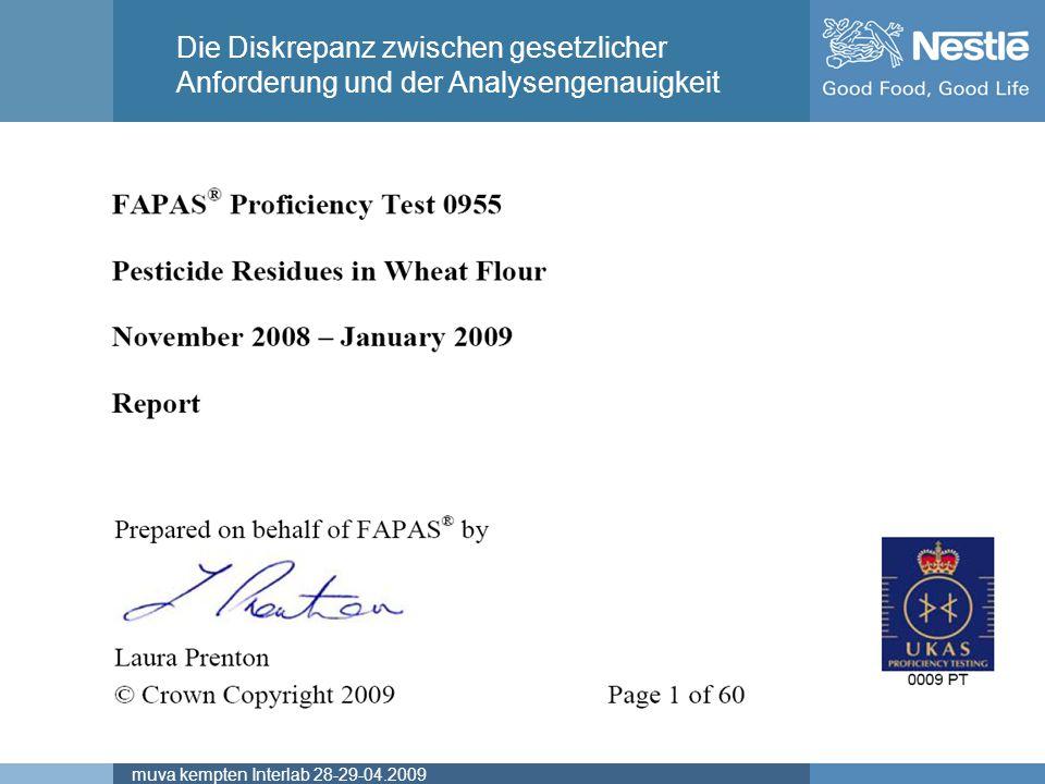 Name of chairmanmuva kempten Interlab 28-29-04.2009 Die Diskrepanz zwischen gesetzlicher Anforderung und der Analysengenauigkeit