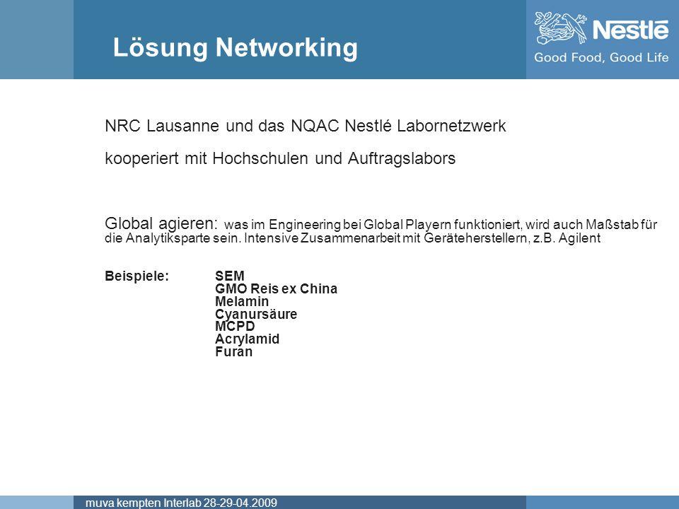 Name of chairmanmuva kempten Interlab 28-29-04.2009 NRC Lausanne und das NQAC Nestlé Labornetzwerk kooperiert mit Hochschulen und Auftragslabors Global agieren: was im Engineering bei Global Playern funktioniert, wird auch Maßstab für die Analytiksparte sein.