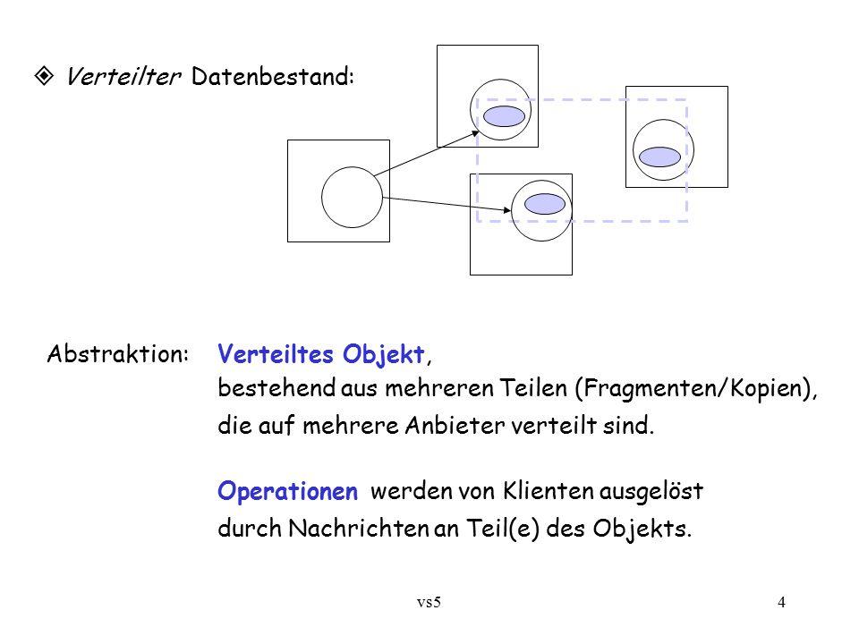 vs54 Abstraktion:Verteiltes Objekt, bestehend aus mehreren Teilen (Fragmenten/Kopien), die auf mehrere Anbieter verteilt sind. Operationen werden von