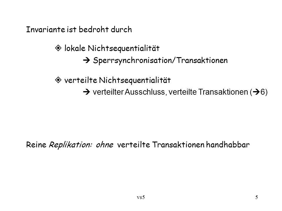 vs55 Invariante ist bedroht durch  lokale Nichtsequentialität  Sperrsynchronisation/Transaktionen  verteilte Nichtsequentialität  verteilter Ausschluss, verteilte Transaktionen (  6) Reine Replikation: ohne verteilte Transaktionen handhabbar