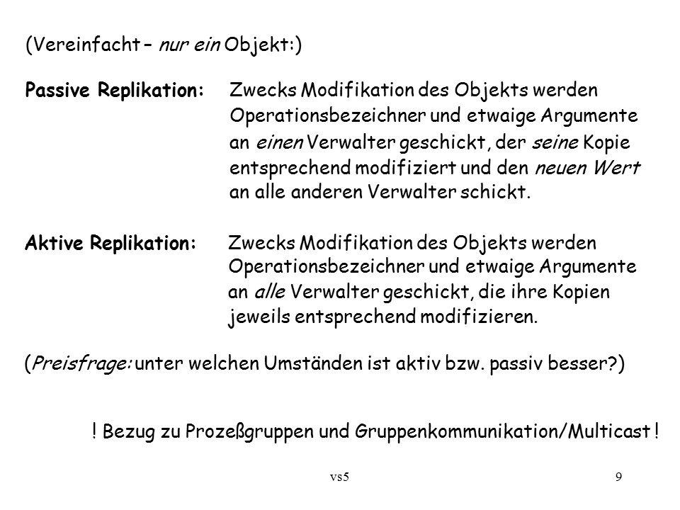 vs59 (Vereinfacht – nur ein Objekt:) Passive Replikation:Zwecks Modifikation des Objekts werden Operationsbezeichner und etwaige Argumente an einen Ve