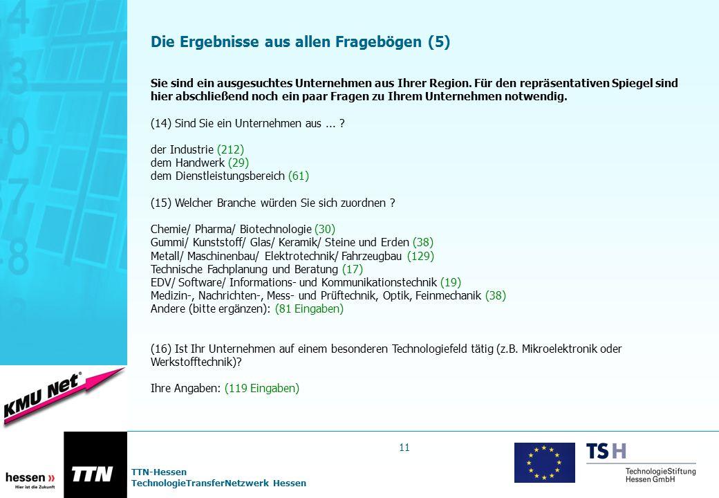 TTN-Hessen TechnologieTransferNetzwerk Hessen Die Ergebnisse aus allen Fragebögen (5) Sie sind ein ausgesuchtes Unternehmen aus Ihrer Region. Für den