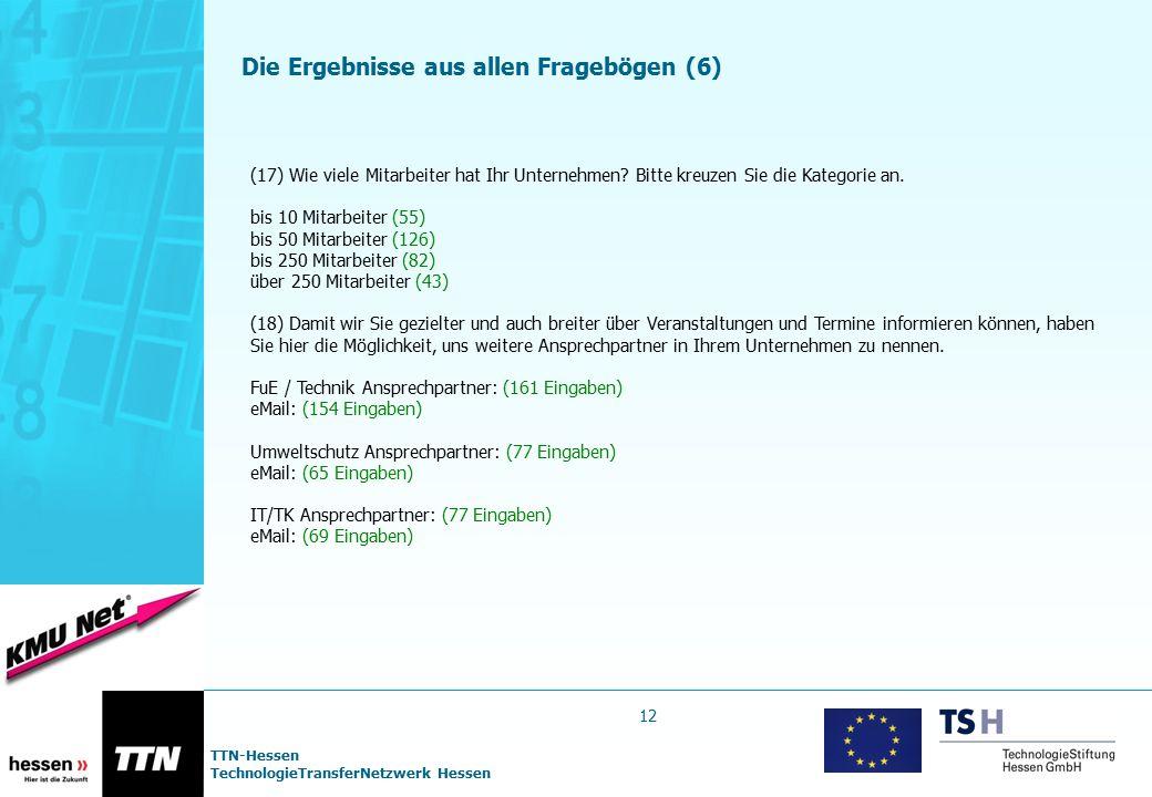 TTN-Hessen TechnologieTransferNetzwerk Hessen Die Ergebnisse aus allen Fragebögen (6) (17) Wie viele Mitarbeiter hat Ihr Unternehmen? Bitte kreuzen Si