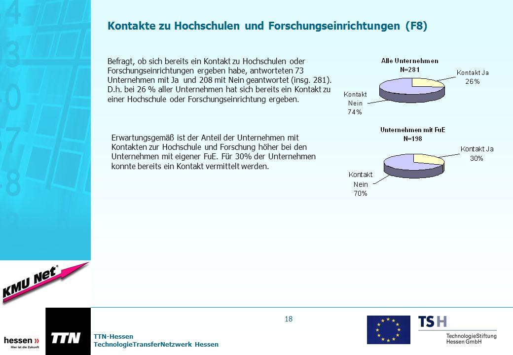 TTN-Hessen TechnologieTransferNetzwerk Hessen Kontakte zu Hochschulen und Forschungseinrichtungen (F8) Befragt, ob sich bereits ein Kontakt zu Hochsch