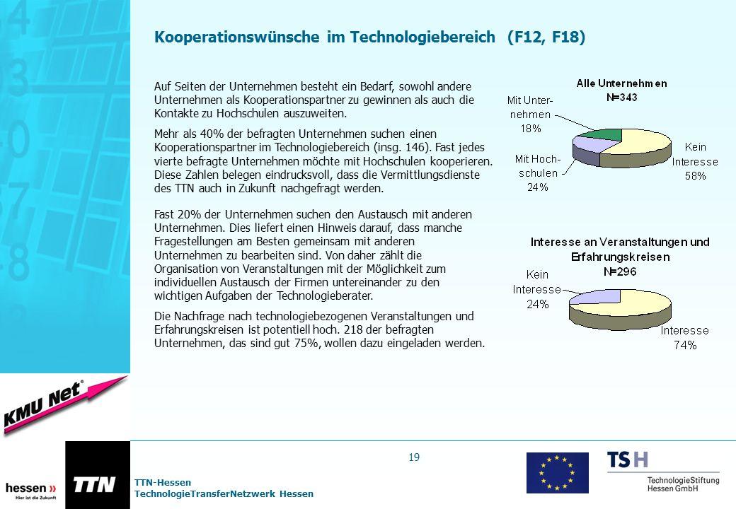 TTN-Hessen TechnologieTransferNetzwerk Hessen 19 Kooperationswünsche im Technologiebereich (F12, F18) Auf Seiten der Unternehmen besteht ein Bedarf, s