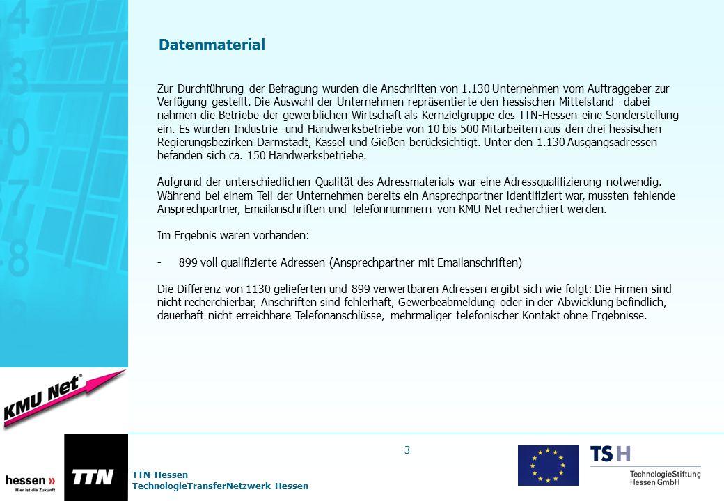TTN-Hessen TechnologieTransferNetzwerk Hessen Datenmaterial Zur Durchführung der Befragung wurden die Anschriften von 1.130 Unternehmen vom Auftraggeb