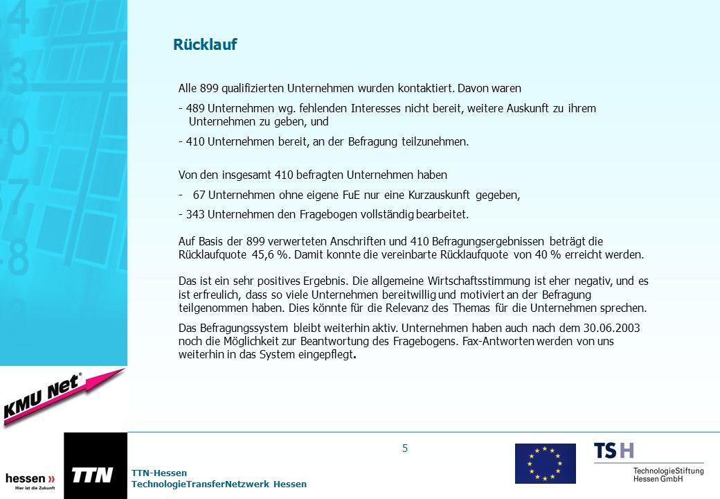 TTN-Hessen TechnologieTransferNetzwerk Hessen 16 Bekanntheitsgrad IV: Die TTN-Expertendatenbank (F6) Das Internetangebot zur Unterstützung der Vermittlung von geeigneten Partnern für Forschungs- und Entwicklungsvorhaben unter www.ttn-hessen.de ist bislang nur jedem vierten der befragten Unternehmen bekannt (73 aus 310).