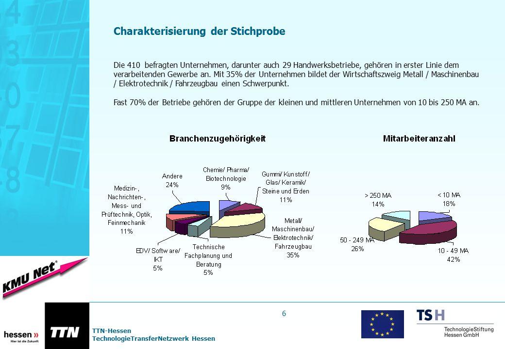 TTN-Hessen TechnologieTransferNetzwerk Hessen 6 Charakterisierung der Stichprobe Die 410 befragten Unternehmen, darunter auch 29 Handwerksbetriebe, ge