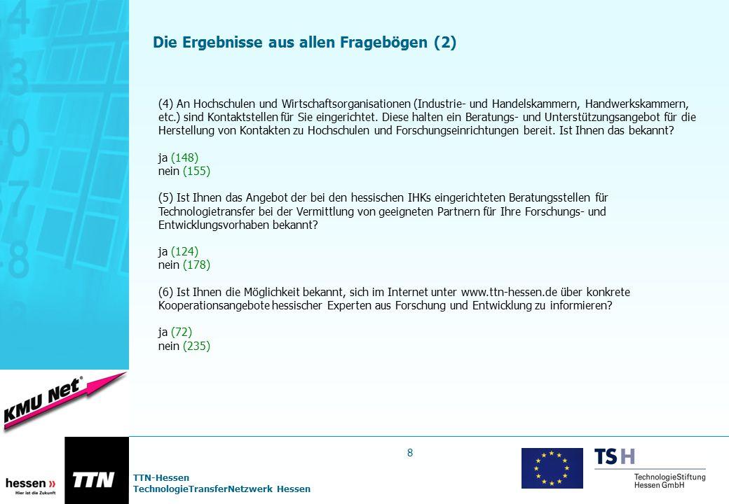 TTN-Hessen TechnologieTransferNetzwerk Hessen 19 Kooperationswünsche im Technologiebereich (F12, F18) Auf Seiten der Unternehmen besteht ein Bedarf, sowohl andere Unternehmen als Kooperationspartner zu gewinnen als auch die Kontakte zu Hochschulen auszuweiten.