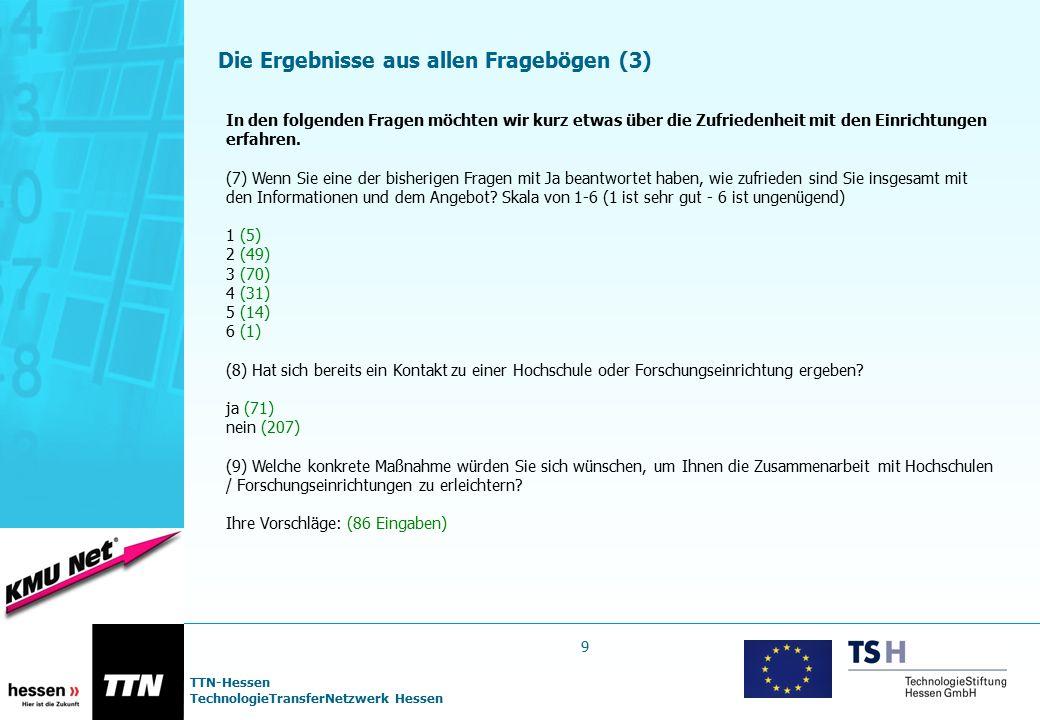 TTN-Hessen TechnologieTransferNetzwerk Hessen Die Ergebnisse aus allen Fragebögen (3) In den folgenden Fragen möchten wir kurz etwas über die Zufriede