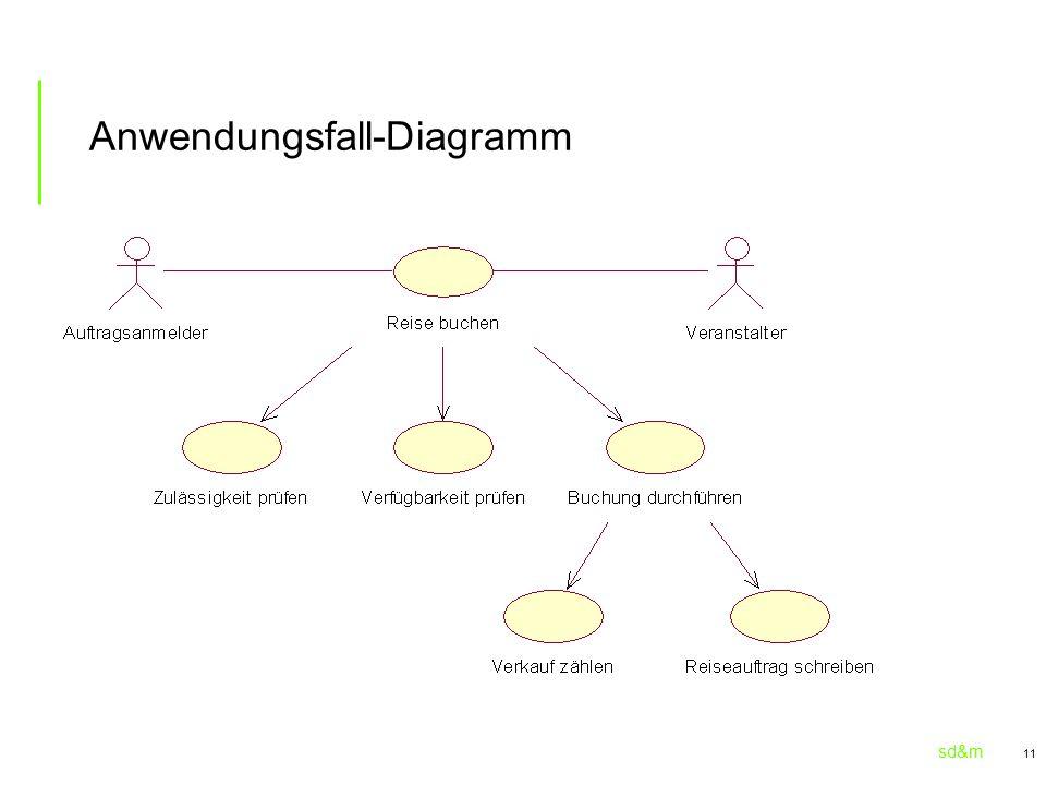 sd&m 11 Anwendungsfall-Diagramm