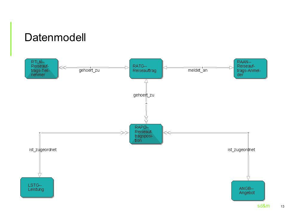 sd&m 13 Datenmodell