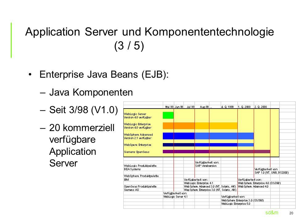sd&m 20 Application Server und Komponententechnologie (3 / 5) Enterprise Java Beans (EJB): –Java Komponenten –Seit 3/98 (V1.0) –20 kommerziell verfügb