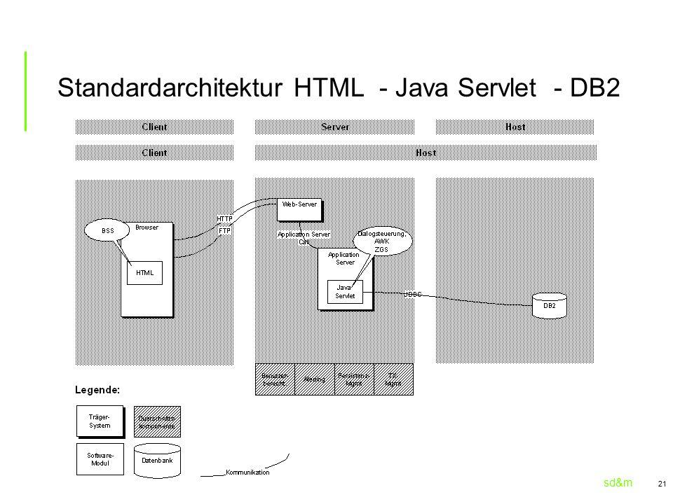 sd&m 21 Standardarchitektur HTML - Java Servlet - DB2