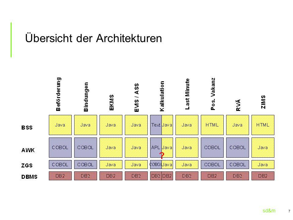 sd&m 7 Übersicht der Architekturen