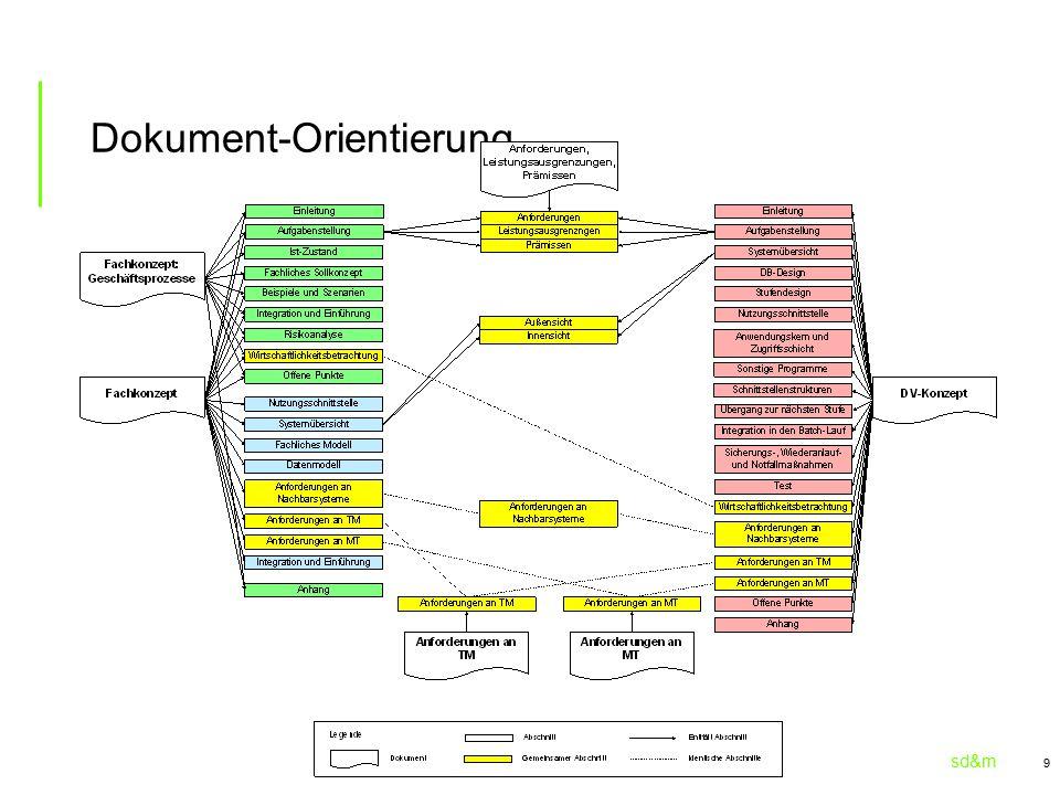 sd&m 9 Dokument-Orientierung