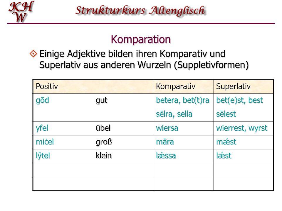 Komparation  Einige Adjektive bilden ihren Komparativ und Superlativ aus anderen Wurzeln (Suppletivformen) PositivKomparativSuperlativ gōdgut betera,