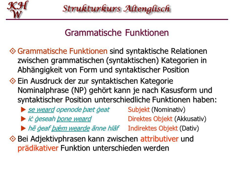 Grammatische Funktionen  Grammatische Funktionen sind syntaktische Relationen zwischen grammatischen (syntaktischen) Kategorien in Abhängigkeit von F