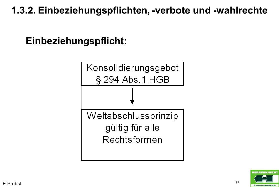 E.Probst 87 Beispiel : Interessentheorie versus Einheitstheorie: 1.3.3.