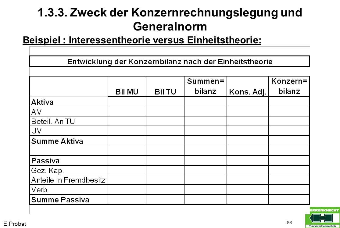 E.Probst 86 Beispiel : Interessentheorie versus Einheitstheorie: 1.3.3. Zweck der Konzernrechnungslegung und Generalnorm
