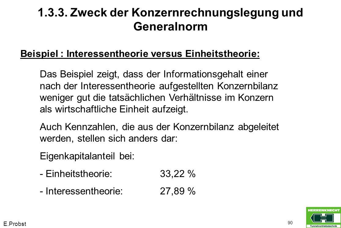 E.Probst 90 Beispiel : Interessentheorie versus Einheitstheorie: Das Beispiel zeigt, dass der Informationsgehalt einer nach der Interessentheorie aufgestellten Konzernbilanz weniger gut die tatsächlichen Verhältnisse im Konzern als wirtschaftliche Einheit aufzeigt.