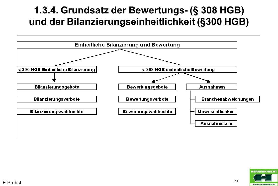 E.Probst 95 1.3.4. Grundsatz der Bewertungs- (§ 308 HGB) und der Bilanzierungseinheitlichkeit (§300 HGB)