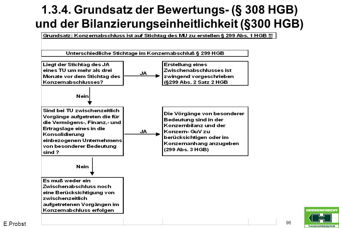 E.Probst 96 1.3.4. Grundsatz der Bewertungs- (§ 308 HGB) und der Bilanzierungseinheitlichkeit (§300 HGB)
