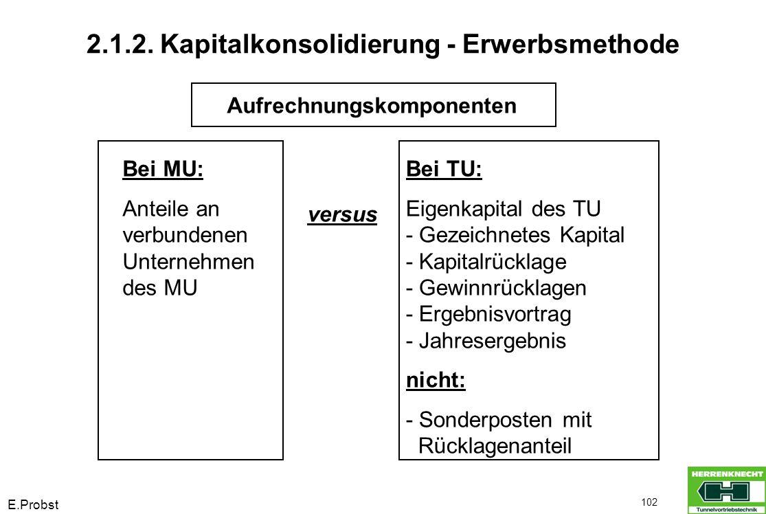 E.Probst 102 Aufrechnungskomponenten Bei MU: Anteile an verbundenen Unternehmen des MU versus Bei TU: Eigenkapital des TU - Gezeichnetes Kapital - Kapitalrücklage - Gewinnrücklagen - Ergebnisvortrag - Jahresergebnis nicht: - Sonderposten mit Rücklagenanteil 2.1.2.