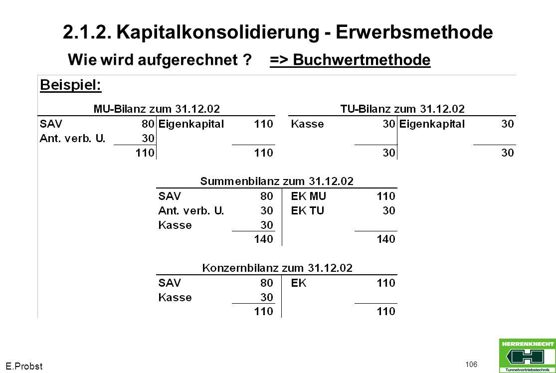 E.Probst 106 Wie wird aufgerechnet ? => Buchwertmethode 2.1.2. Kapitalkonsolidierung - Erwerbsmethode