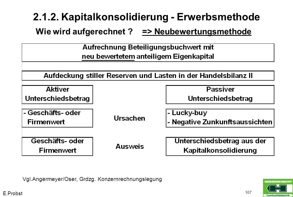 E.Probst 107 Wie wird aufgerechnet ? => Neubewertungsmethode Vgl.Angermeyer/Oser, Grdzg. Konzernrechnungslegung 2.1.2. Kapitalkonsolidierung - Erwerbs