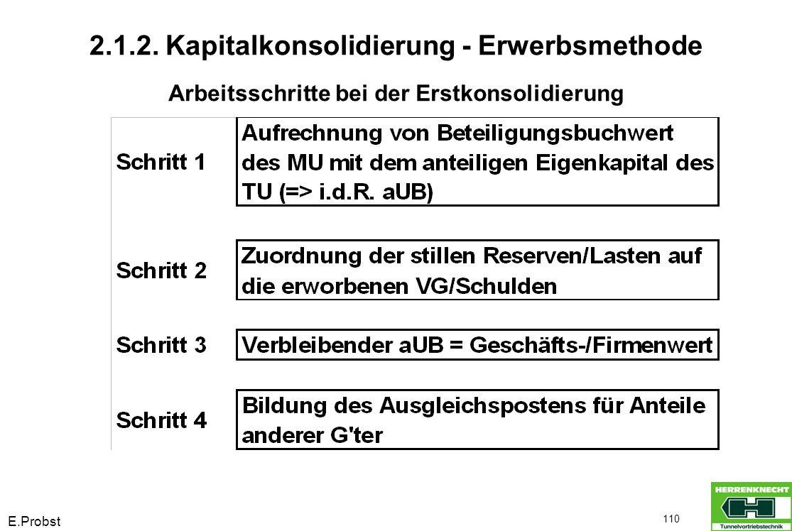 E.Probst 110 Arbeitsschritte bei der Erstkonsolidierung 2.1.2. Kapitalkonsolidierung - Erwerbsmethode